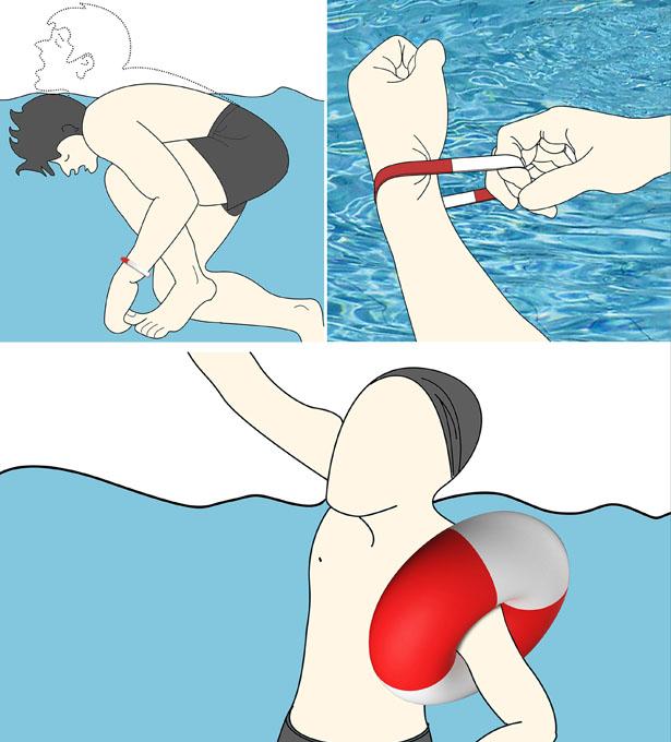 Utilisation du Self Rescue Bracelet